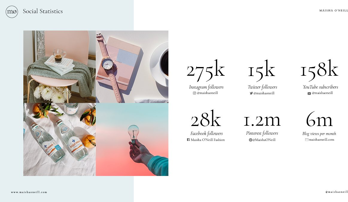 Later Influencer Media Kit Template Stats